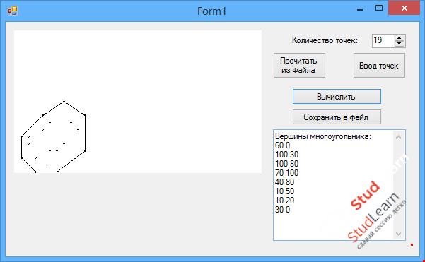 Построение выпуклой оболочки для набора точек. Алгоритм Джарвиса. Реализация C#.