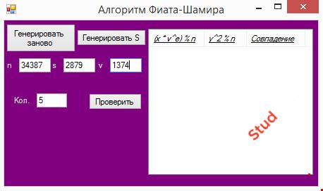 Алгоритм Фиата-Шамира C#