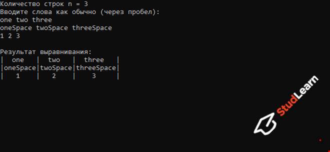 Табличный вывод данных C#