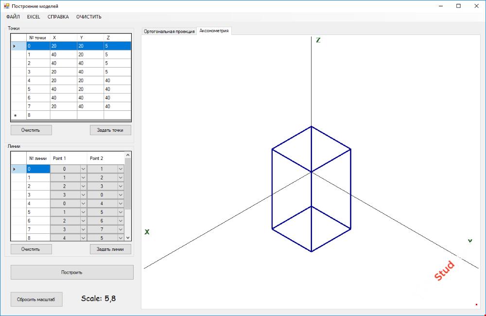 Ортогональная и аксонометрическая проекция C# WinForms