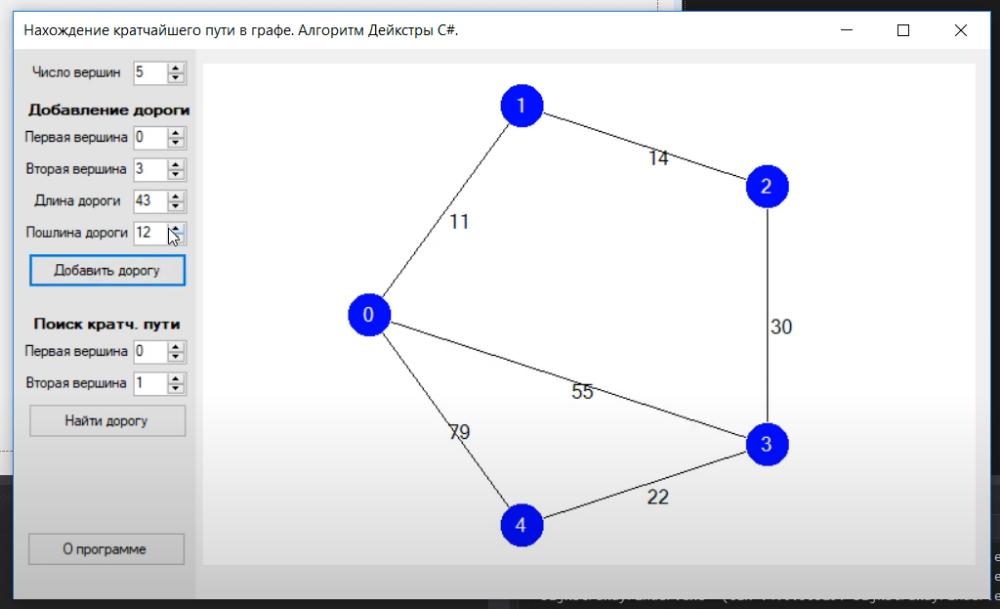 Нахождение кратчайшего пути в графе. Алгоритм Дейкстры C#.