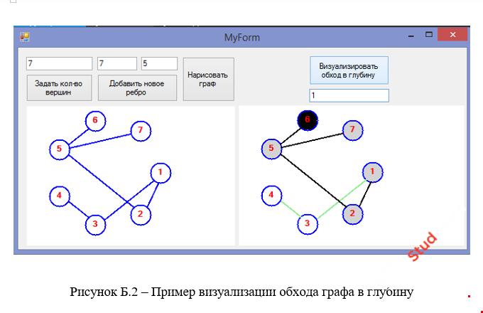 Графическая реализация обхода графа в глубину С++