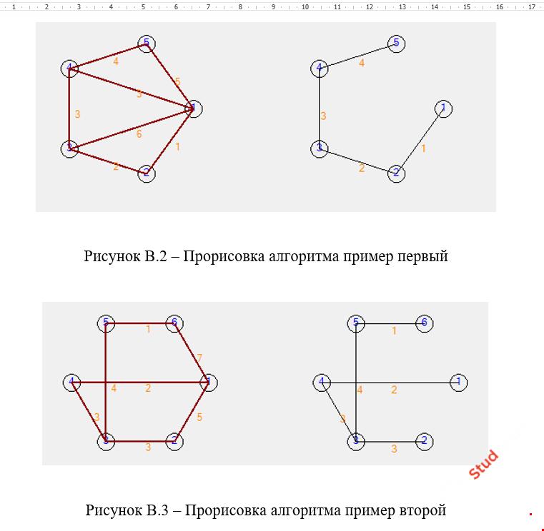 Реализация алгоритма Дейкстры-Прима С# Курсовая .NET (C#