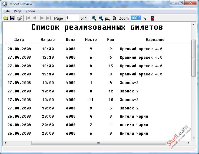 Информационно-справочная система кинотеатра