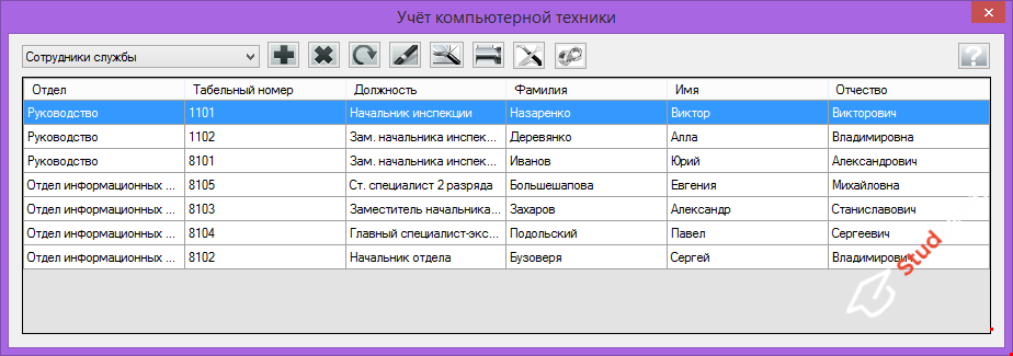 Учёт оборудования в организации С#+MS SQL SERVER