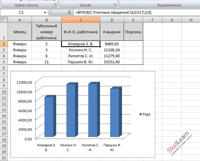 Автоматизированная информационная система по начислению заработной платы по 18-рарядной тарифной сетке