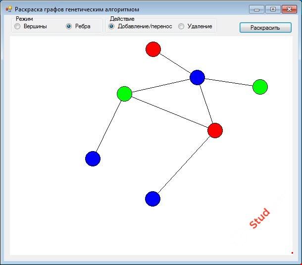 Раскраска графов с помощью генетического алгоритма С#