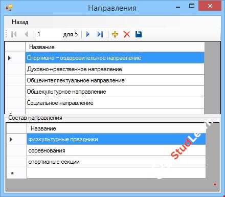 """База данных """"Учет Школьников""""  С#+ Access"""