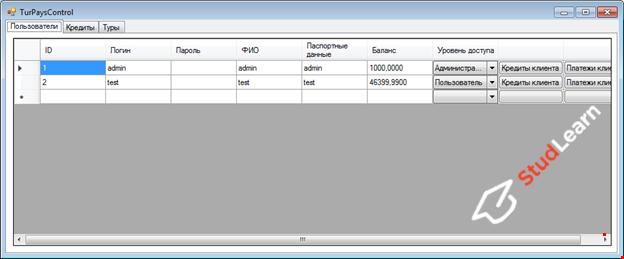 Реализация электронной платежной системы для турагентства C# + БД SQL Server