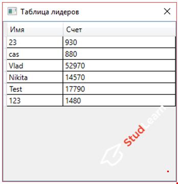 """Игра """"Тетрис"""" C# WPF"""