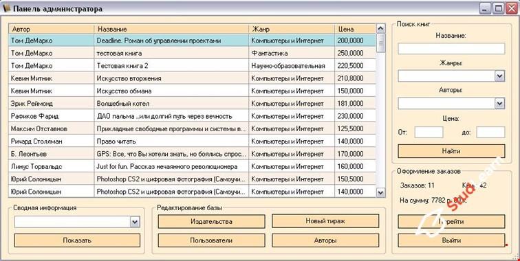 Разработка программного обеспечения и базы данных для книжного магазина C#
