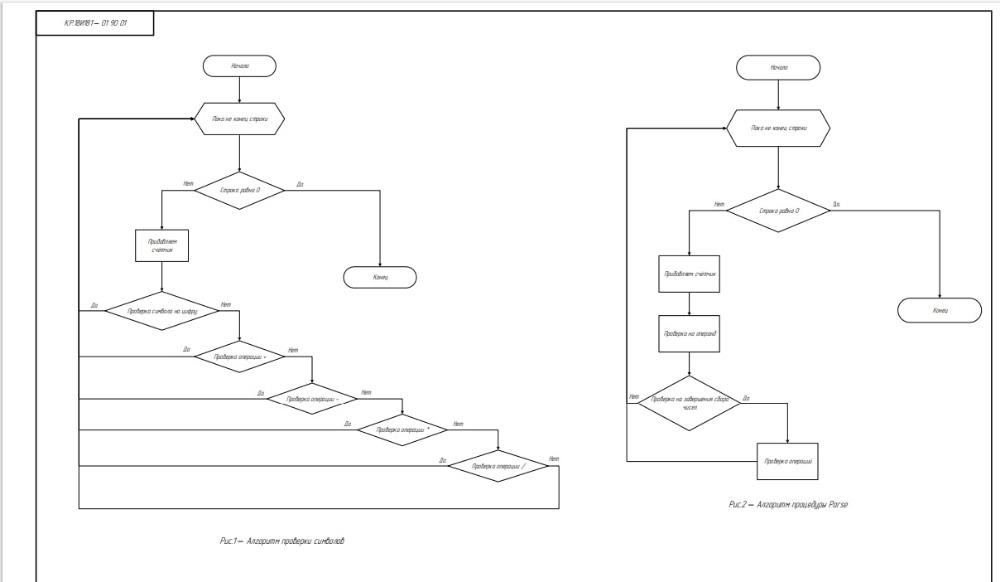 Оконное приложение с возможностью вычисления арифметических выражений flat assembler (FASM)